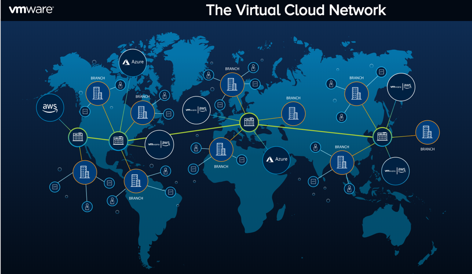vmware virtual cloud network