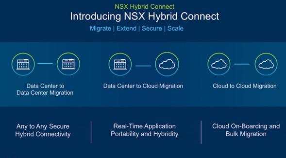 nsx hybrid connect